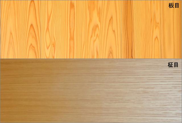 木目の「板目」と「柾目」